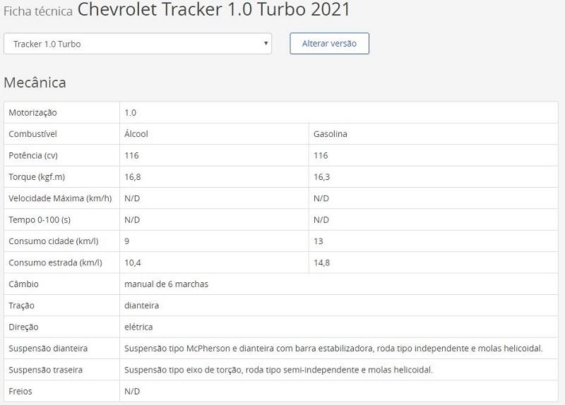 Ficha Técnica da Chevrolet Tracker