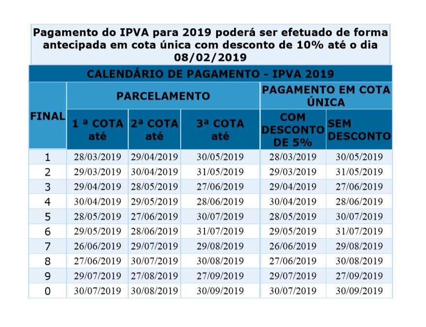 Tabela IPVA 2021 BA