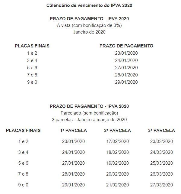 Tabela IPVA 2021 PR