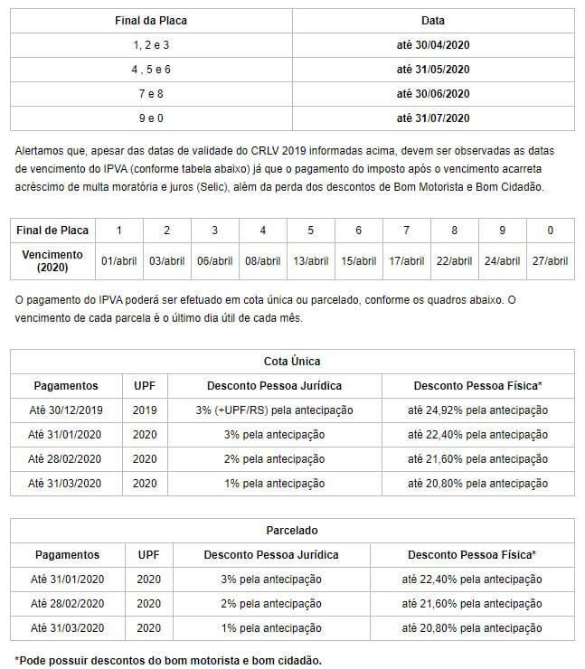 Tabela IPVA RS
