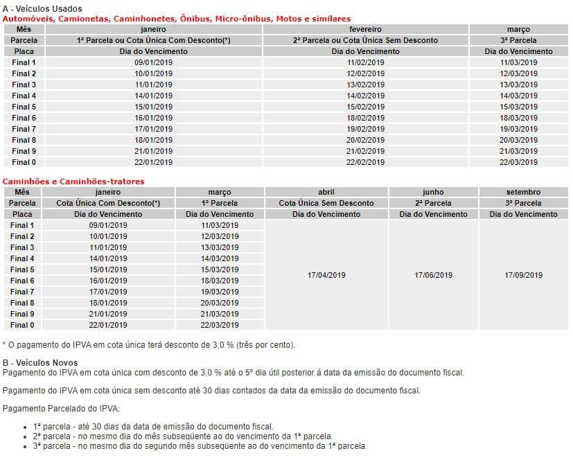 Tabela IPVA SP