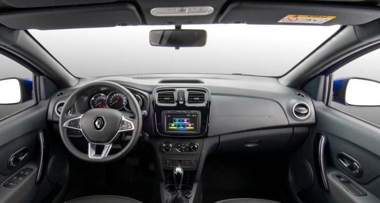 Itens de Série do Renault Sandero